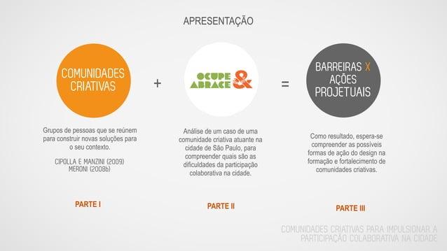 COMUNIDADES CRIATIVAS Grupos de pessoas que se reúnem para construir novas soluções para o seu contexto. ! CIPOLLA E MANZI...