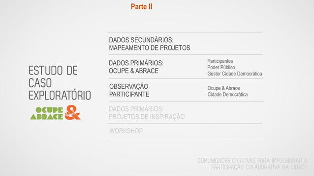 ESTUDO DE CASO EXPLORATÓRIO DADOS PRIMÁRIOS: OCUPE & ABRACE DADOS SECUNDÁRIOS: MAPEAMENTO DE PROJETOS Participantes Poder ...