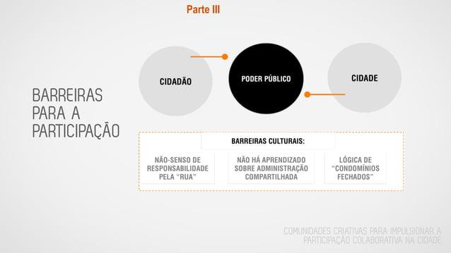 BARREIRAS PARA A PARTICIPAÇÃO Parte III COMUNIDADES CRIATIVAS PARA IMPULSIONAR A PARTICIPAÇÃO COLABORATIVA NA CIDADE