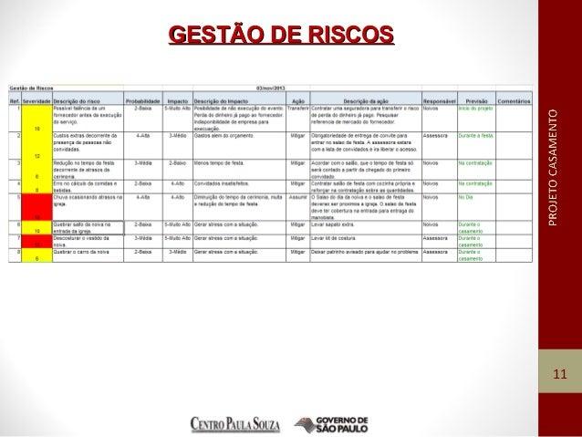 GESTÃO DE RISCOSGESTÃO DE RISCOS 11