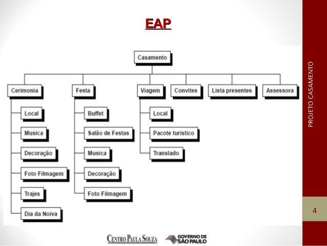 EAPEAP 4
