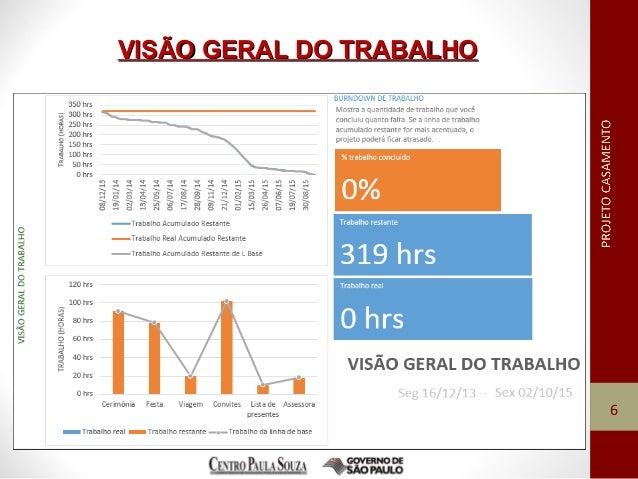 VISÃO GERAL DO TRABALHOVISÃO GERAL DO TRABALHO 6