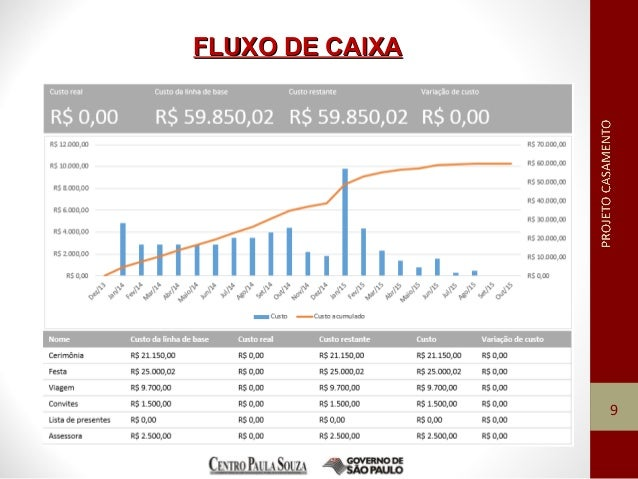 FLUXO DE CAIXAFLUXO DE CAIXA 9