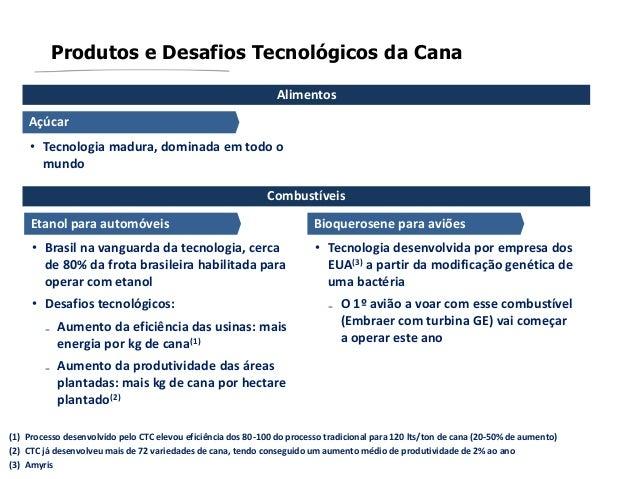 Produtos e Desafios Tecnológicos da Cana(1) Processo desenvolvido pelo CTC elevou eficiência dos 80-100 do processo tradic...