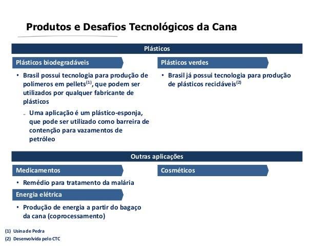 Produtos e Desafios Tecnológicos da CanaPlásticos biodegradáveis• Brasil possui tecnologia para produção depolímeros em pe...