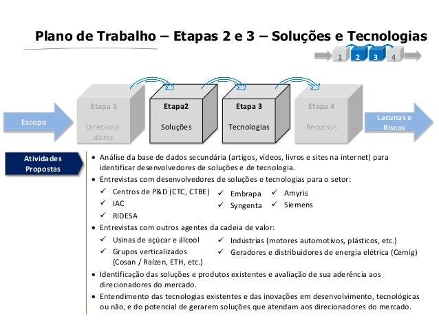 Plano de Trabalho – Etapas 2 e 3 – Soluções e TecnologiasEscopoEtapa 1Direciona-doresEtapa2SoluçõesEtapa 3TecnologiasEtapa...