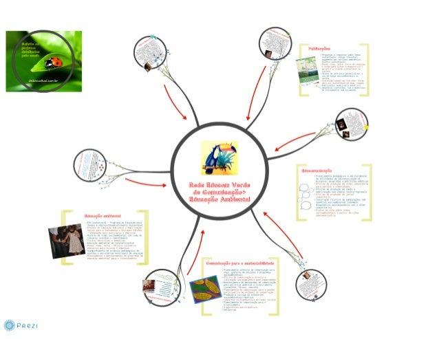 Educom Verde Comunicação e Educação Ambiental