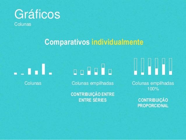 T-Rextaurante Análise das promoções 1º Semestre Burgers Massas Saladas Sobremesas Steaks Investimento/Receita 4,8% 5% 8,6%...
