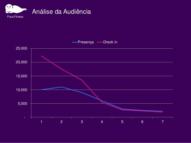 T-Rextaurante Análise das promoções Investimento/Receita 4,8% 5% 8,6% 8,9% 9,5% Steaks e Sobremesas: menos investimento, m...
