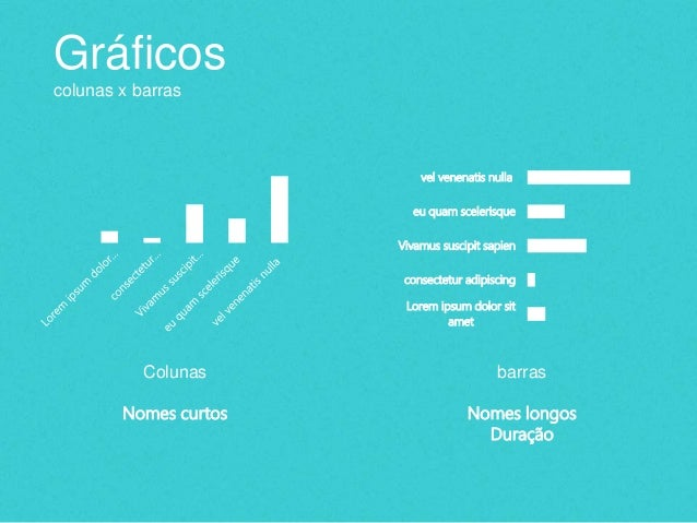 T-Rextaurante Análise das promoções Investimento x Receita 4,8% 5% 8,6% 8,9% 9,5% Steaks e Sobremesas: menos investimento,...