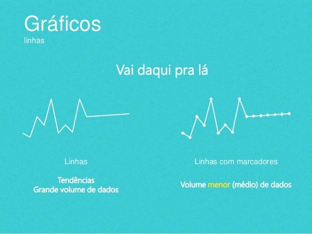 Fontes de tráfego Busca Orgânica Facebook pago Programática 30K416K 215K 214K 71K 61K 50K 30K 10K Visitas novl/14 jull/14 ...