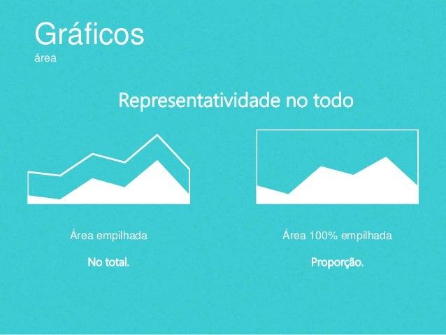 Análise da Audiência Foca Fitness Uso de devices no Facebook Mobile tem ficado cada vez mais representativo. É importante ...