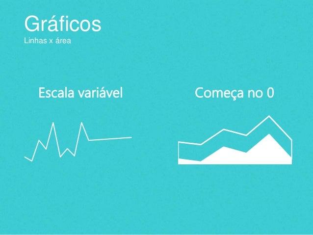 Análise da Audiência Foca Fitness Uso de devices no Facebook 2014 x 2015 15% 15% 70% 10% 40% 50% Desktop Mobile Misto Shar...