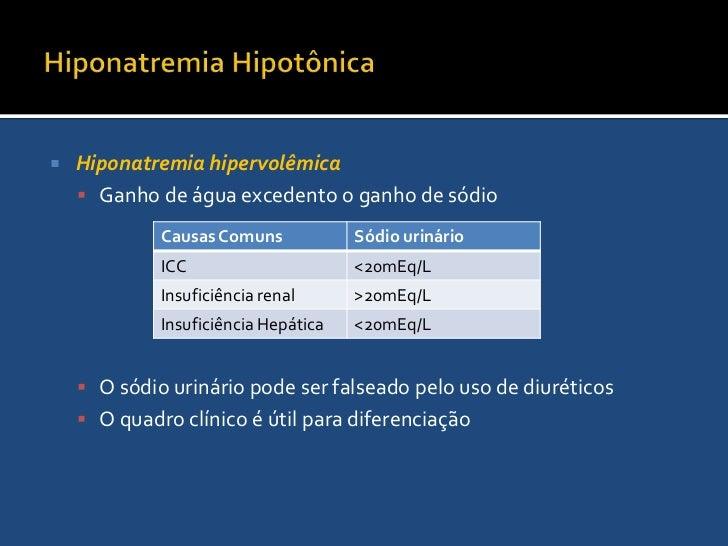 Hiponatremia Hipotônica<br />Hiponatremia Isovolêmica<br />Ganho de pequeno volume de água livre m mas não o sufiente para...