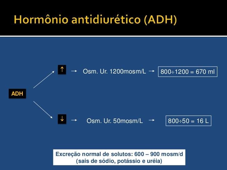 Gap Osmalar</li></li></ul><li>Hormônio antidiurético (ADH)<br />Déficit H2O   [Na+]   osm   ADH<br />  excreção de ...