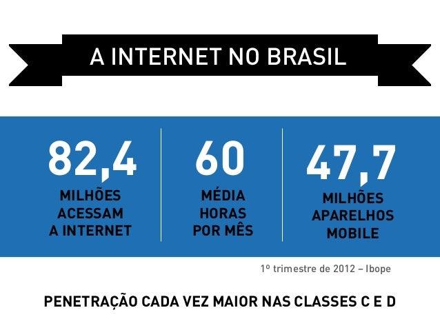 a internet no Brasil82,4              60                 47,7 milhões           Média               milhões acessam       ...
