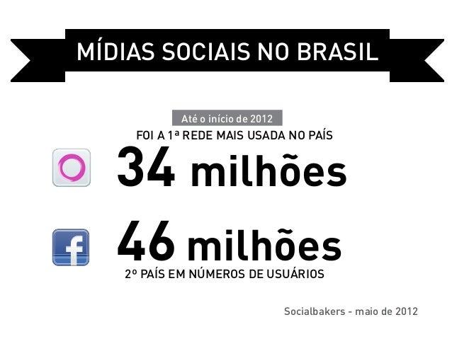 Mídias sociais no Brasil           Até o início de 2012    foi a 1ª rede mais usada no país   34 milhões   46 milhões   2º...