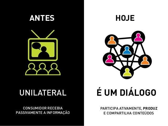 Antes                        hoje unilateral                 é um diálogo   consumidor recebia       participa aTIVAMENTE,...