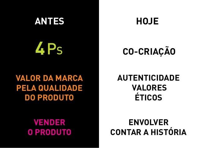 Antes              hoje    4 ps           co-criaçãoValor da Marca    Autenticidadepela qualidade       valores  do produt...