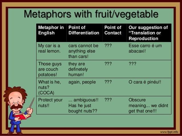 Cognitive Semantics Metaphor