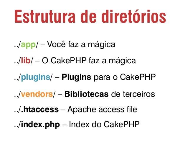 Configurações de segurança app/Config/core.php (linha 197)  app/Config/core.php (linha 202)