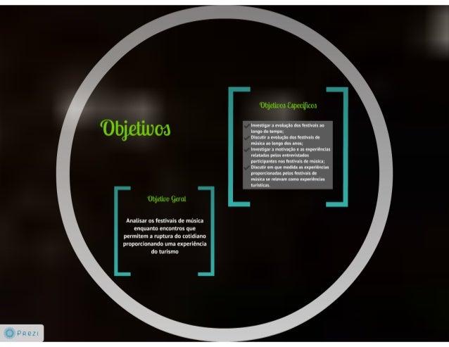 'Objctiunx Espccifiaoa  m b  l U Investigar a evolução dos festivais ao « n¡ longo do tempo;  à J v' Discutir a evolução d...