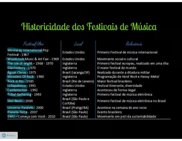 """l-llutarimr¡ acta cio: : ""etica ou:   a/ ded  , L '""_  (z  Monterey International Pop Festival- 1967  Woodstock Music 8: ..."