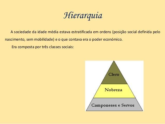 Hierarquia A sociedade da idade média estava estratificada em ordens (posição social definida pelo nascimento, sem mobilid...