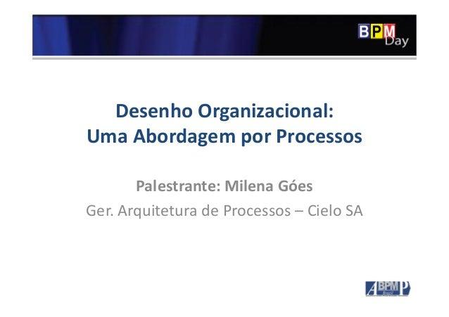 Clique para editar o estilo do título mestre Desenho Organizacional: Uma Abordagem por Processos Palestrante: Milena Góes ...