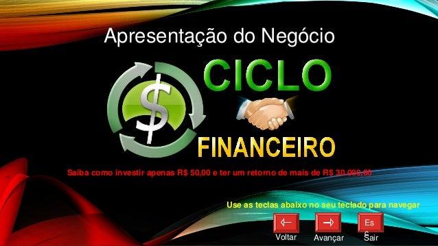 Apresentação do Negócio Saiba como investir apenas R$ 50,00 e ter um retorno de mais de R$ 30.000,00 Es c Voltar Avançar S...