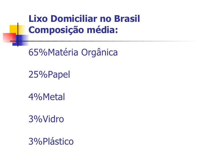 Lixo Domiciliar no Brasil  Composição média:  65%Matéria Orgânica 25%Papel 4%Metal 3%Vidro 3%Plástico