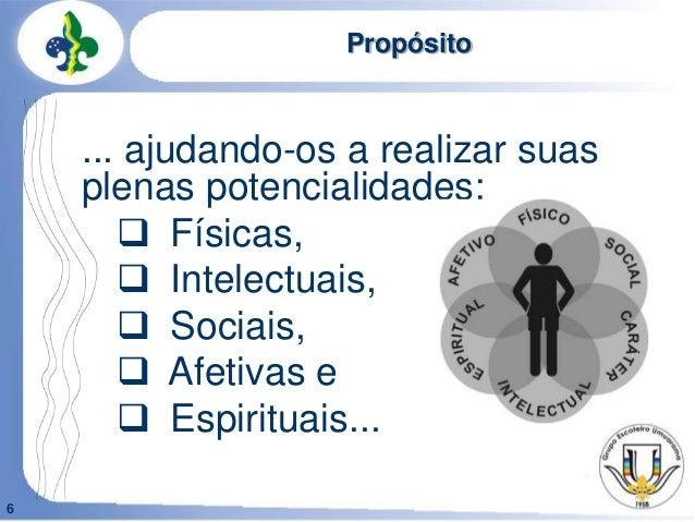 6Propósito... ajudando-os a realizar suasplenas potencialidades: Físicas, Intelectuais, Sociais, Afetivas e Espiritua...