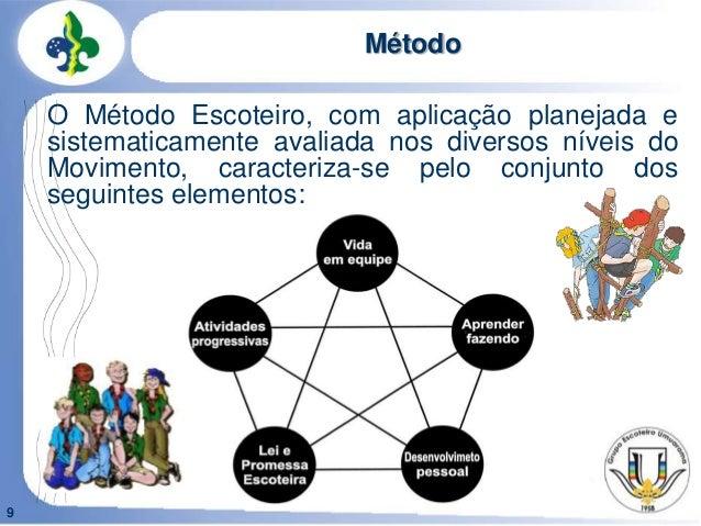 9MétodoO Método Escoteiro, com aplicação planejada esistematicamente avaliada nos diversos níveis doMovimento, caracteriza...