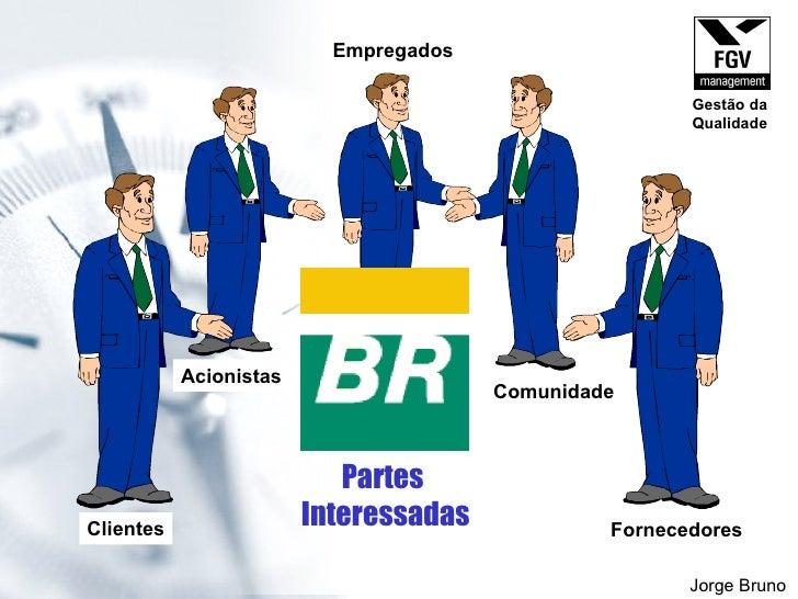 Partes  Interessadas Jorge Bruno Empregados Fornecedores Acionistas Clientes Comunidade Gestão da Qualidade