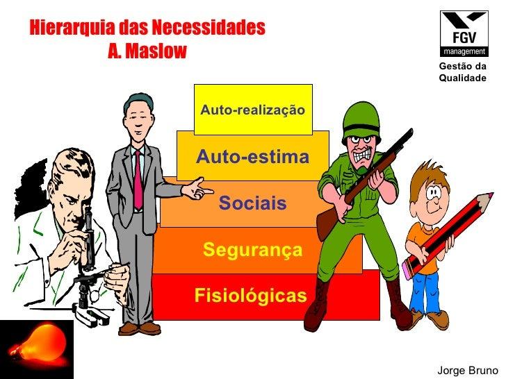 Fisiológicas Segurança Sociais Auto-estima Auto-realização Hierarquia das Necessidades A. Maslow Jorge Bruno Gestão da Qua...