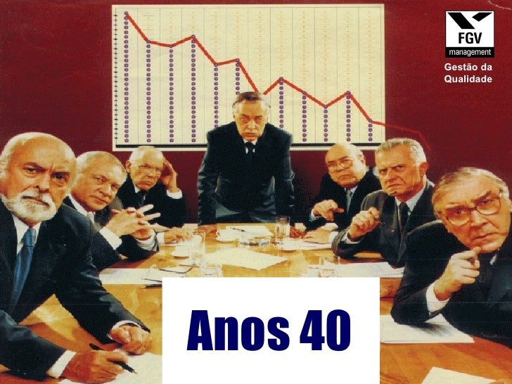 Anos 40 Gestão da Qualidade