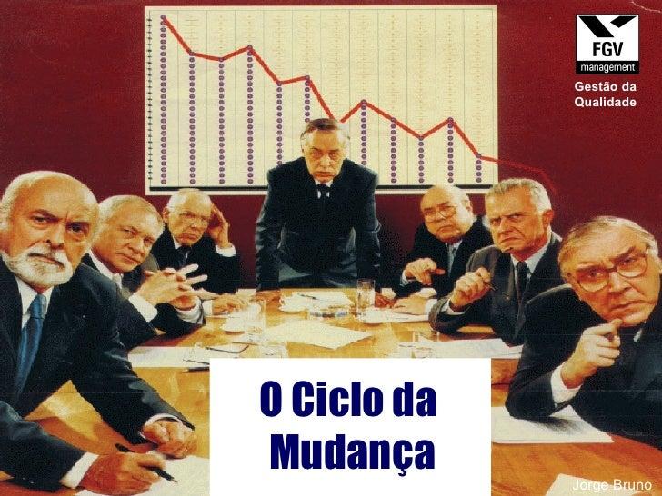 O Ciclo da  Mudança Jorge Bruno Gestão da Qualidade