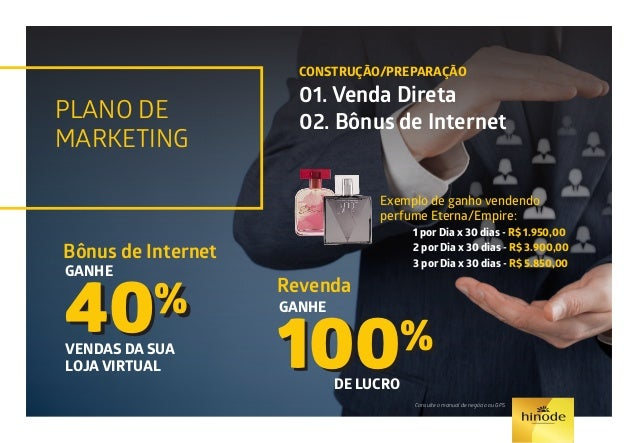 PLANO DE MARKETING CONSTRUÇÃO/PREPARAÇÃO 03. Bônus Top Start De 10% a 20% de Bônus do total de pontos gerados pelos primei...