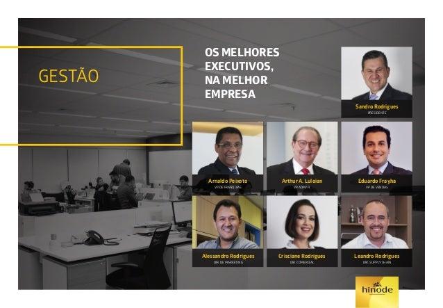 CREDIBILIDADE Associada: MAIS DE 300 PRODUTOS TOP 10 ENTRE AS EMPRESAS DE VENDAS DIRETAS MAIS DE 200 FRANQUIAS NO BRASIL