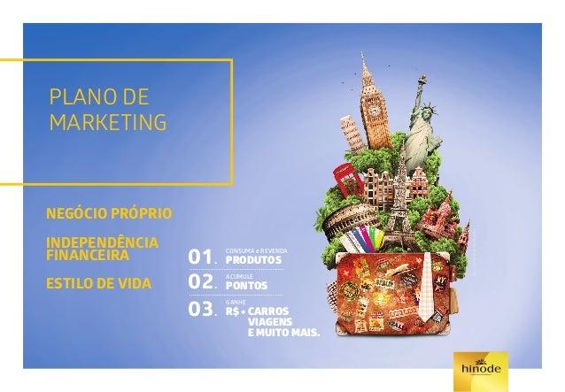PLANO DE MARKETING 10 FORMAS DE GANHO10 CONSTRUÇÃO/PREPARAÇÃO 01. Venda Direta 02. Bônus de Internet 03. Bônus Top Start 0...