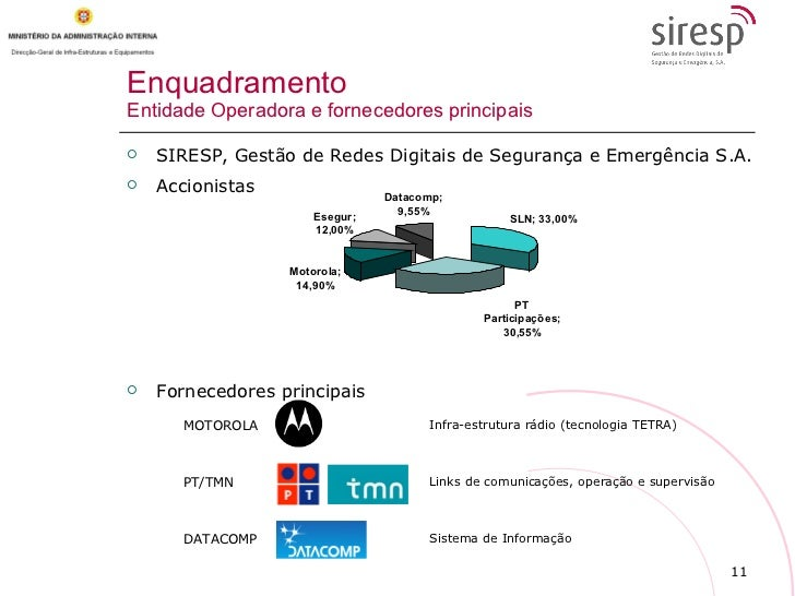 Enquadramento Entidade Operadora e fornecedores principais <ul><li>SIRESP, Gestão de Redes Digitais de Segurança e Emergên...