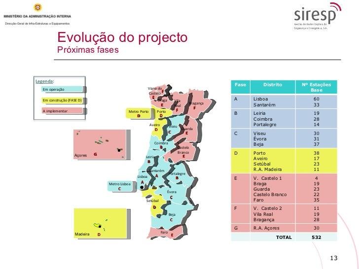Evolução do projecto Próximas fases Açores Madeira Metro Porto Legenda : C D D D D D G Em operação Em construção (FASE D) ...
