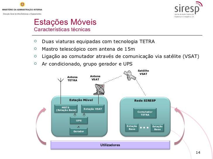 Estações Móveis Características técnicas <ul><li>Duas viaturas equipadas com tecnologia TETRA </li></ul><ul><li>Mastro tel...
