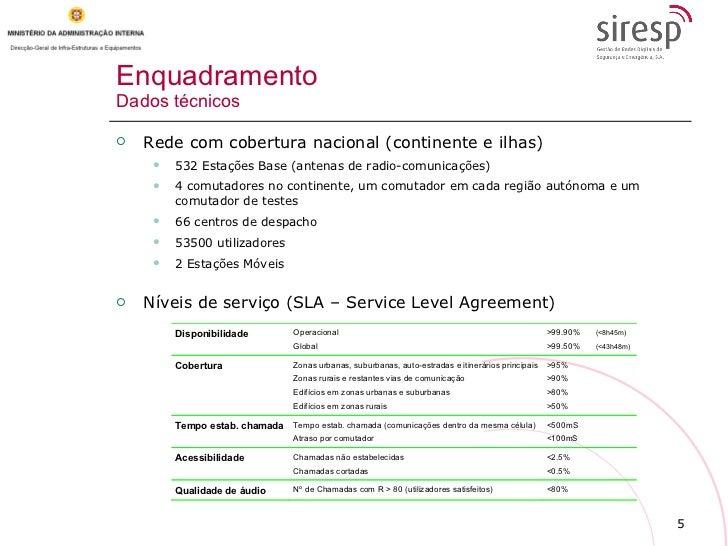 Enquadramento Dados técnicos <ul><li>Rede com cobertura nacional (continente e ilhas) </li></ul><ul><ul><li>532 Estações B...
