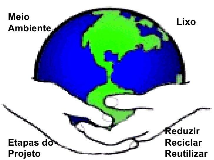 Meio Ambiente Lixo Etapas do Projeto Reduzir Reciclar Reutilizar