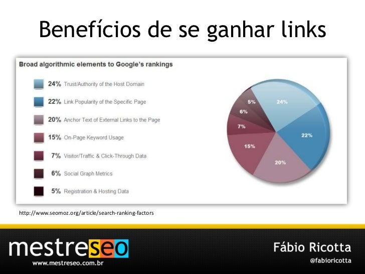 Benefícios de se ganhar links<br />http://www.seomoz.org/article/search-ranking-factors<br />