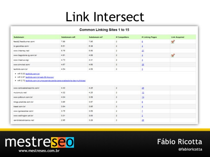 Link Intersect<br />