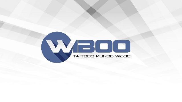 Quem Somos Adquirida pelo Intelligence Group Consulting (IGC), a Wiboo é uma Startup com a missão de reunir amigos e conec...