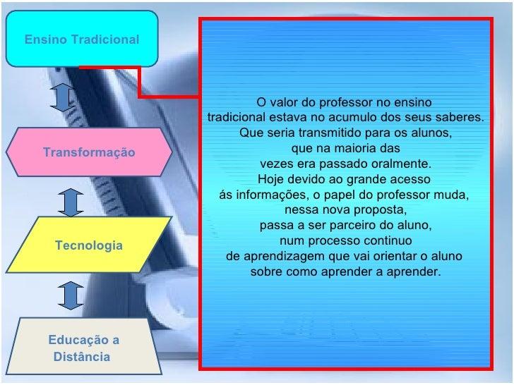 Ensino Tradicional Educação a Distância   Tecnologia   Transformação O valor do professor no ensino  tradicional estava no...