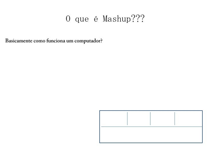 O que é Mashup???